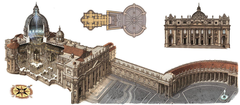 La struttura della basilica